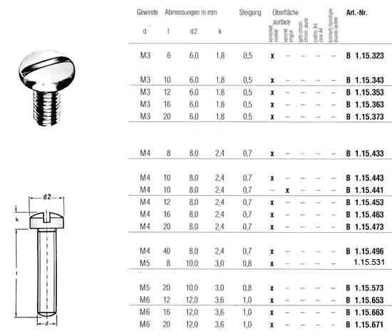 schraube m4 x 40mm stahl vernickelt d colletage mechanische komponenten aktionen. Black Bedroom Furniture Sets. Home Design Ideas